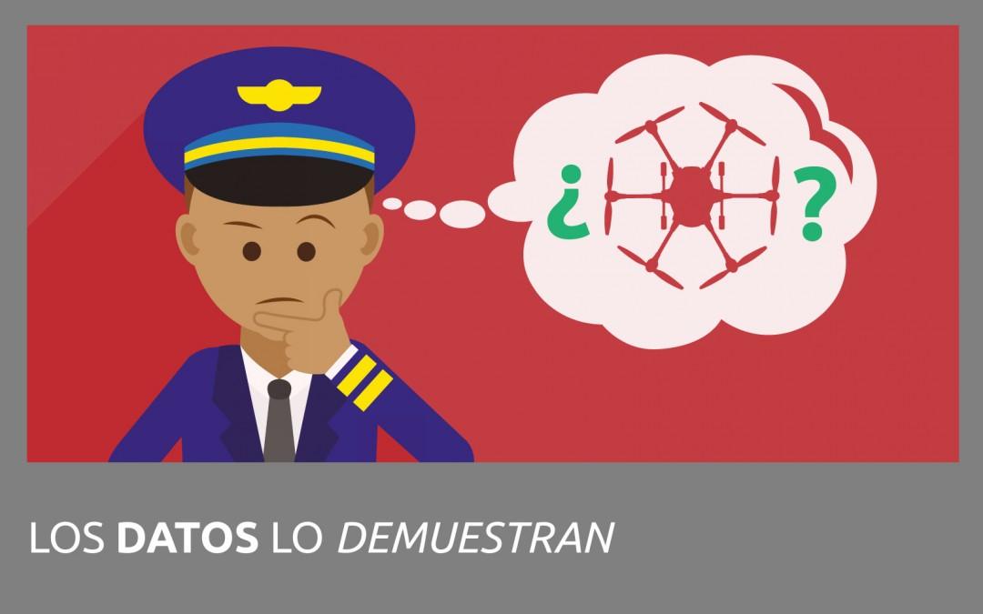 Piloto de drone, ¿una profesión con futuro?