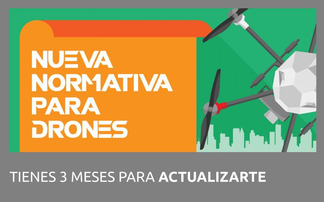 Nueva normativa para la realización de actividades con drones